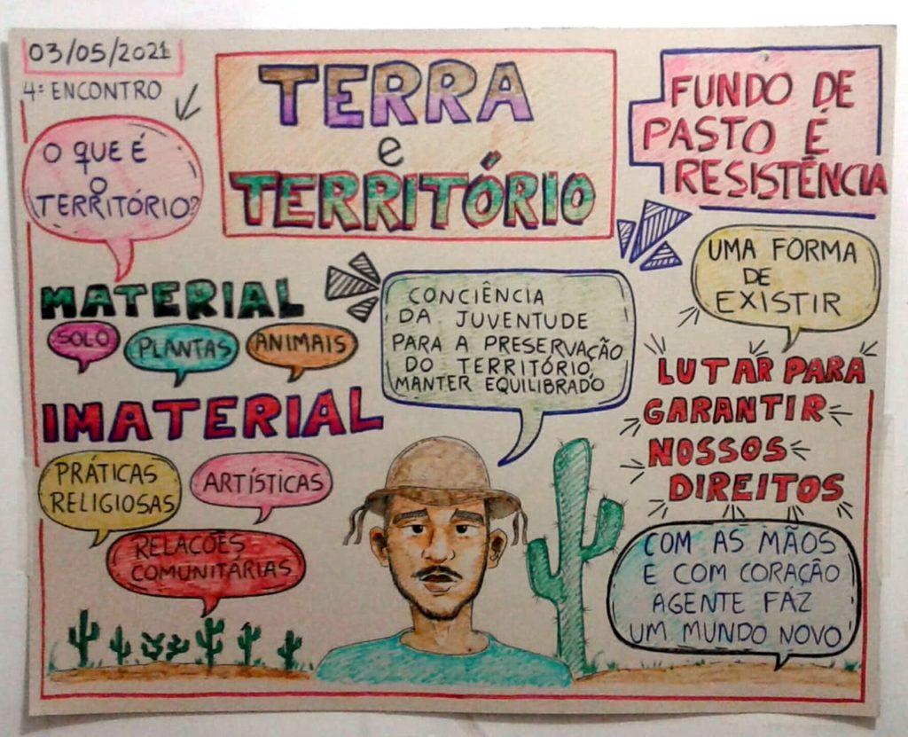 Participantes da Escola de Formação da Juventude Rural debatem sobre direitos territoriais das comunidades tradicionais